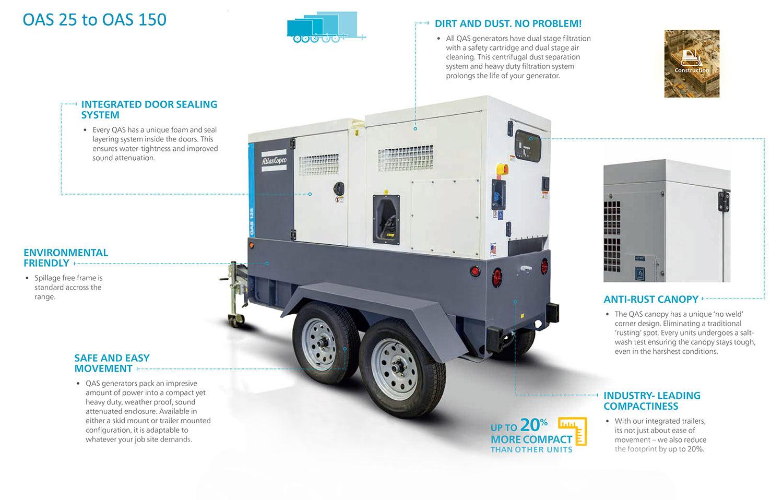 atlas copco portable OAS 25 and OAS 510 generators